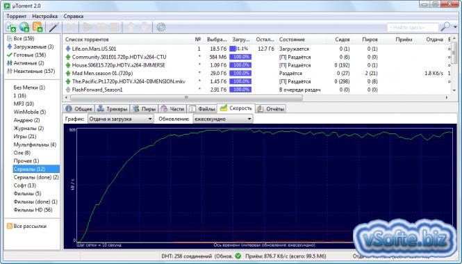 Скачать utorrent бесплатно русскую версию.