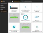 Статистика Avast Free Antivirus