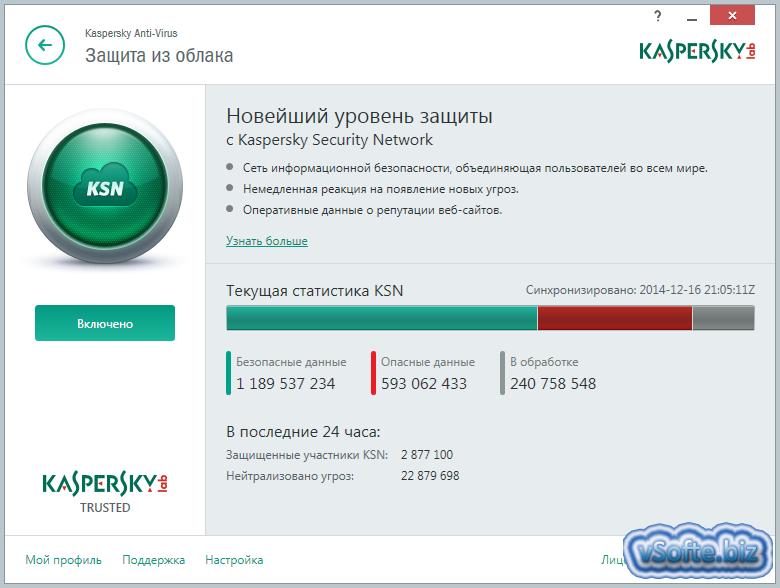 Антивирусная программа скачать бесплатно пробную версию