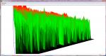 3D представление аудиотрека Wavosaur